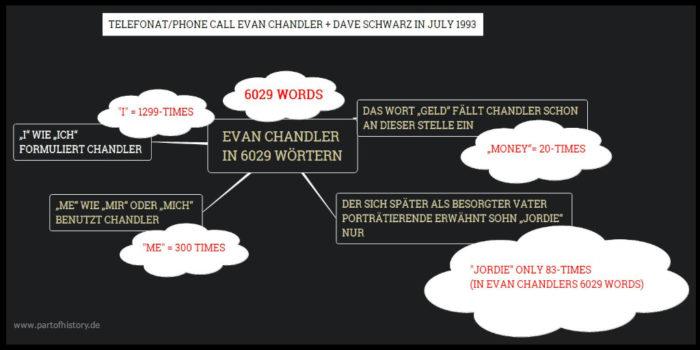 Evan Chandler Dave Schwartz